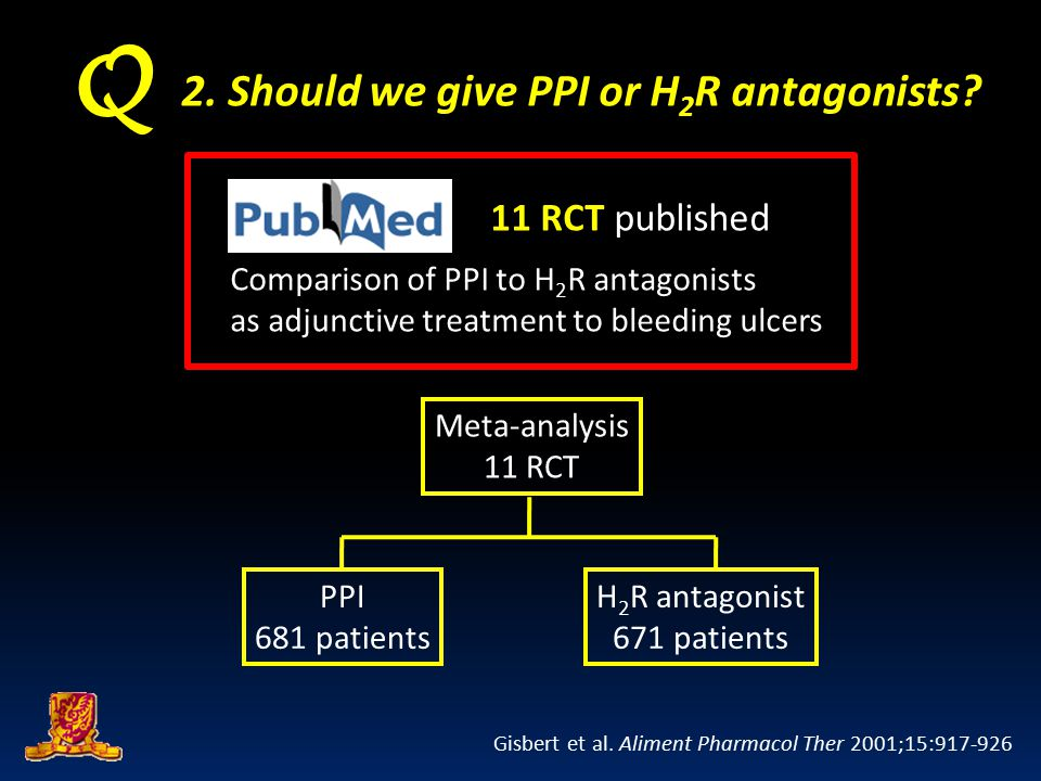 2. Should we give PPI or H 2 R antagonists. Q Gisbert et al.