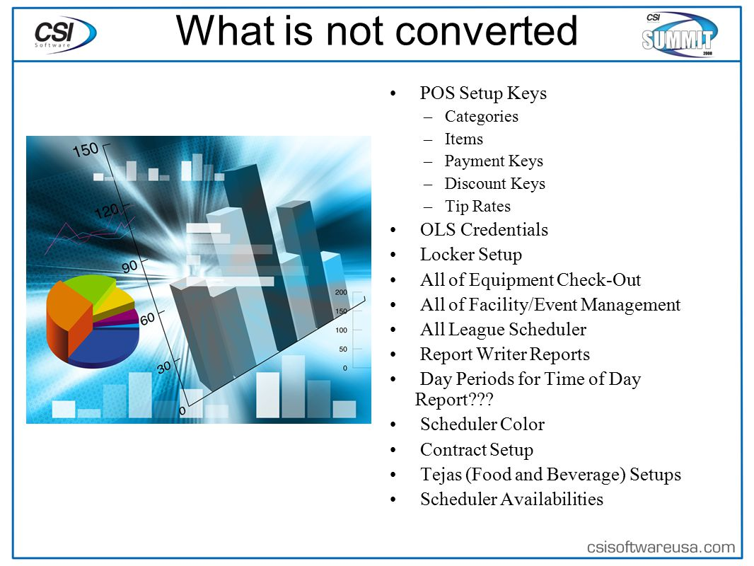 What is not converted POS Setup Keys –Categories –Items –Payment Keys –Discount Keys –Tip Rates OLS Credentials Locker Setup All of Equipment Check-Out All of Facility/Event Management All League Scheduler Report Writer Reports Day Periods for Time of Day Report .
