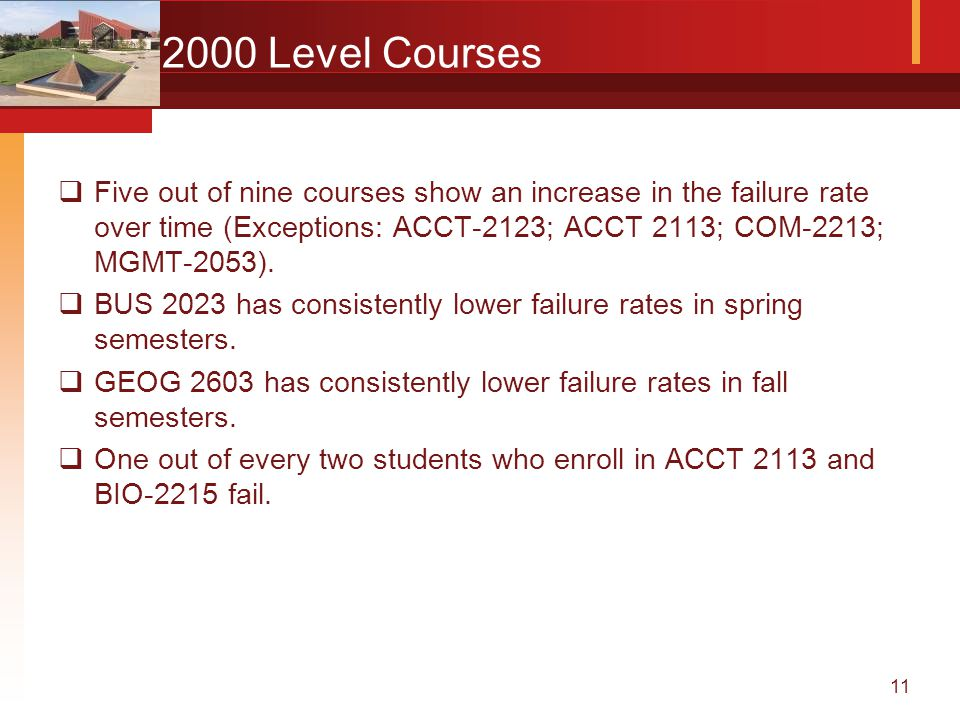 11  Five out of nine courses show an increase in the failure rate over time (Exceptions: ACCT-2123; ACCT 2113; COM-2213; MGMT-2053).