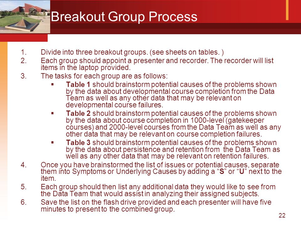 22 Breakout Group Process 1.Divide into three breakout groups.