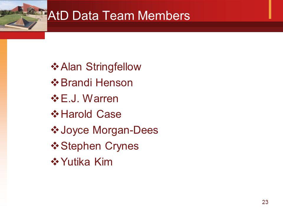 23 AtD Data Team Members  Alan Stringfellow  Brandi Henson  E.J.