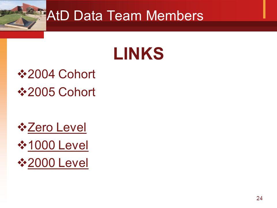 24 LINKS  2004 Cohort  2005 Cohort  Zero Level Zero Level  1000 Level 1000 Level  2000 Level 2000 Level AtD Data Team Members