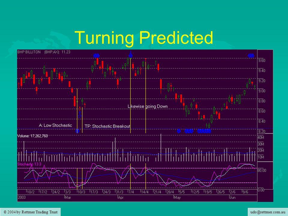 udo@rettmer.com.au © 2004 by Rettmer Trading Trust Turning Predicted