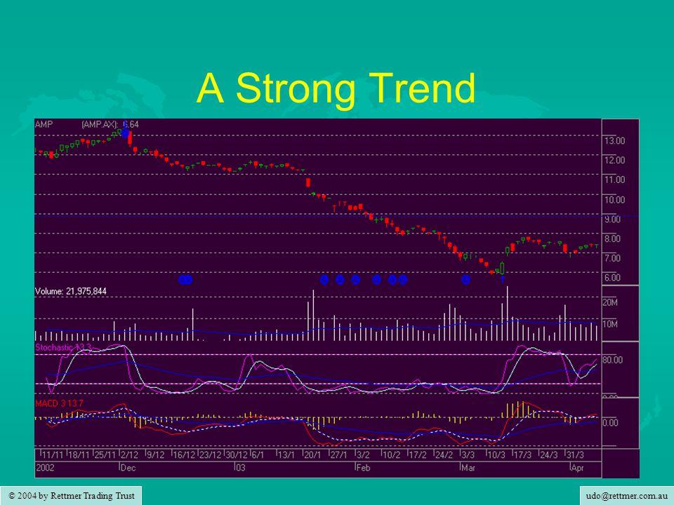 udo@rettmer.com.au © 2004 by Rettmer Trading Trust A Strong Trend