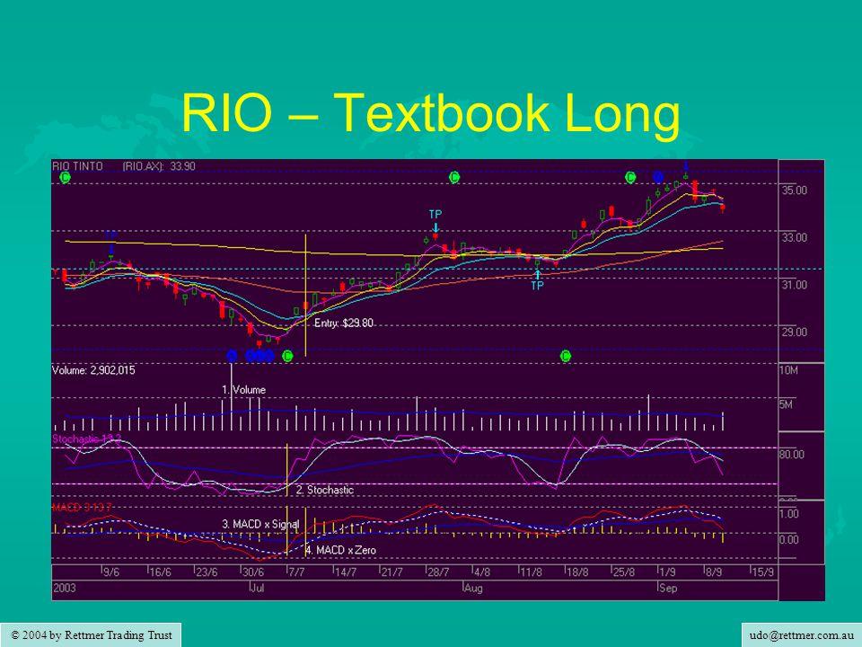 udo@rettmer.com.au © 2004 by Rettmer Trading Trust RIO – Textbook Long