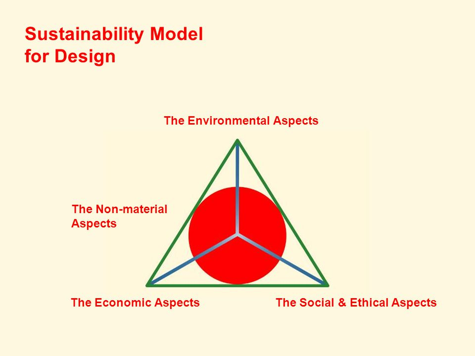 Sustainable design is a design philosophy and practice in which products and services contribute to social well-being and make economic sense.