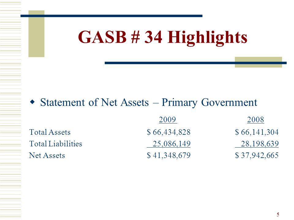 6 Statement of Activities Governmental Activities 2009 2008 Revenues$ 25,837,484$ 25,246,131 Expenditures 25,225,999 24,565,041 Change in Net Assets 611,485 681,090 Beginning Net Assets 16,853,146 16,172,056 Ending Net Assets$ 17,464,631$ 16,853,146