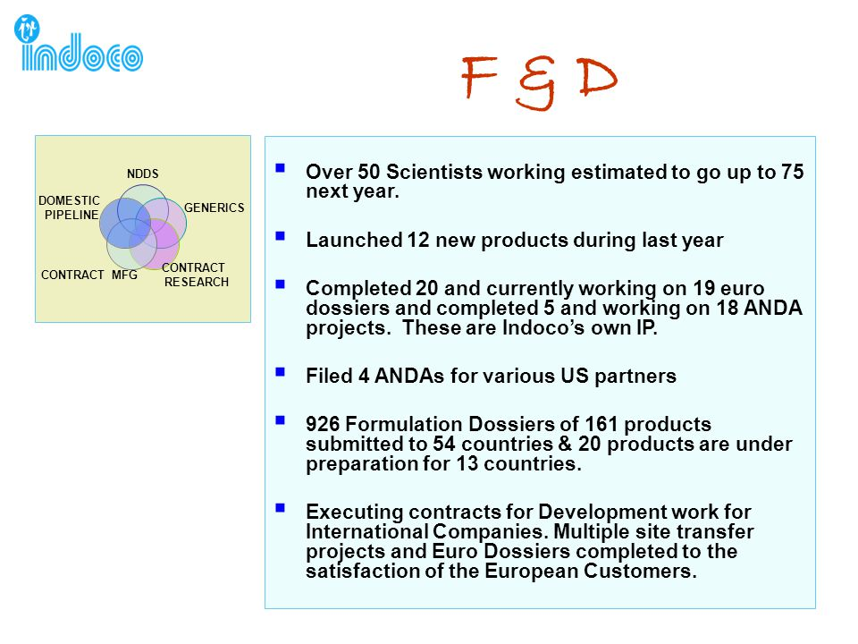 F & D NDDS GENERICS CONTRACT RESEARCH CONTRACT MFG DOMESTIC PIPELINE  Over 50 Scientists working estimated to go up to 75 next year.