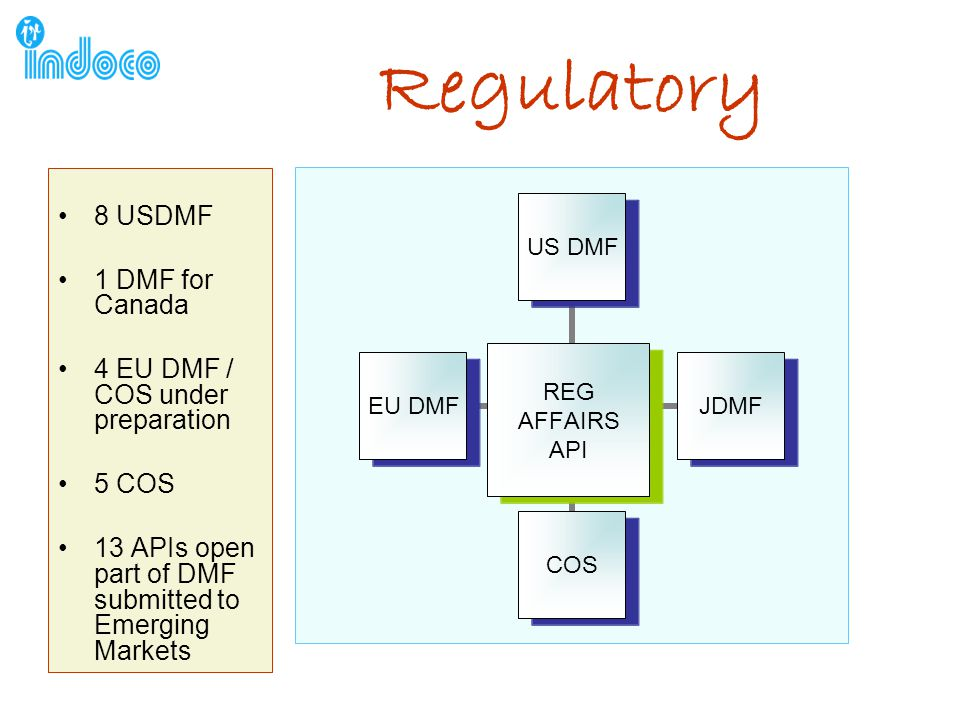 Regulatory 8 USDMF 1 DMF for Canada 4 EU DMF / COS under preparation 5 COS 13 APIs open part of DMF submitted to Emerging Markets REG AFFAIRS API US DMF JDMFCOS EU DMF