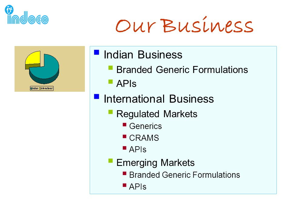 Indian Business  INDOCO – GP, CP, Gynaec, Life Style  SPADE – GP, CP, Paediatrician  WARREN – Dental, ENT  EXCEL – Opthal, ENT  SPERA – GP, Gynaec, Paediatrician  XTEND – GPs in Extra Urban Towns  ETERNA – CPs, Orthos, Gastro