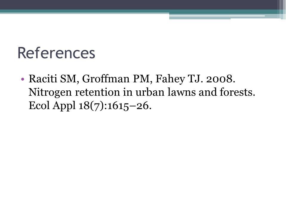 References Raciti SM, Groffman PM, Fahey TJ. 2008.