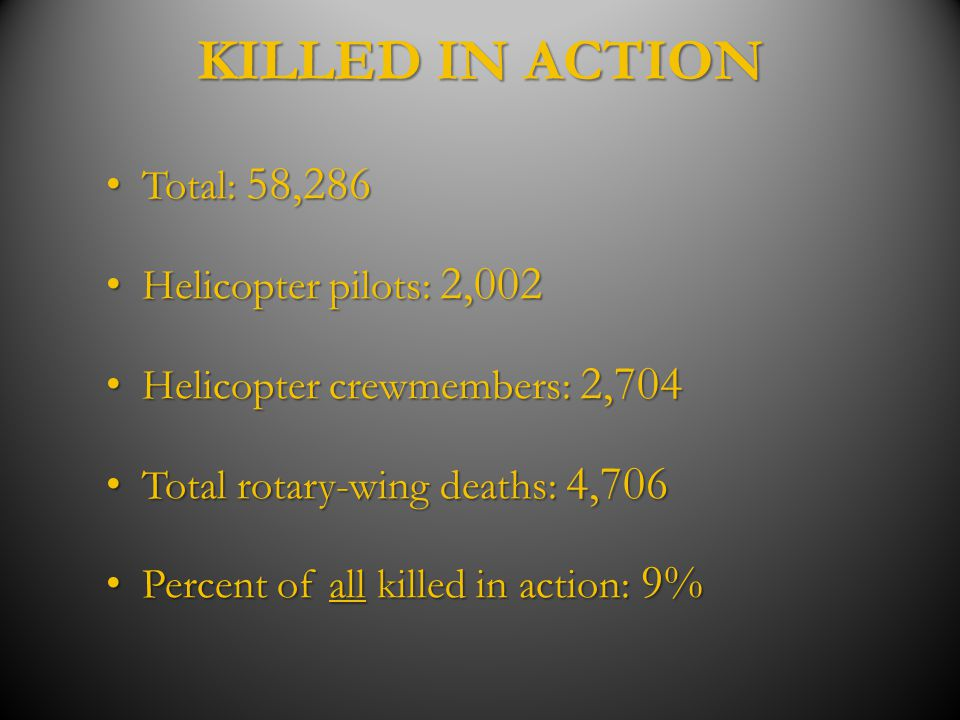KILLED IN ACTION Total: 58,286 Total: 58,286 Helicopter pilots: 2,002 Helicopter pilots: 2,002 Helicopter crewmembers: 2,704 Helicopter crewmembers: 2