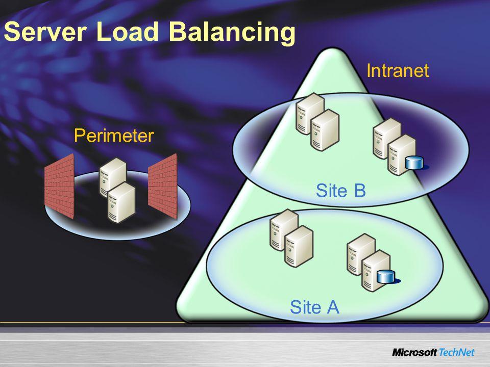 Intranet Site B Site A Server Load Balancing Perimeter