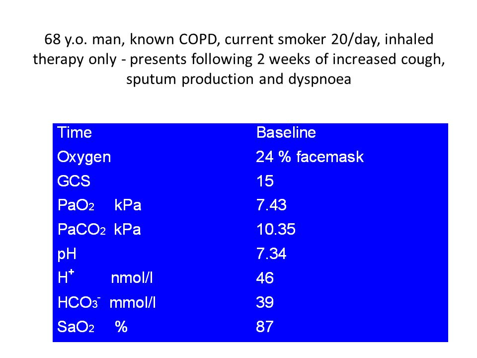 68 y.o. man, known COPD, current smoker 20/day, inhaled therapy only - presents following 2 weeks of increased cough, sputum production and dyspnoea