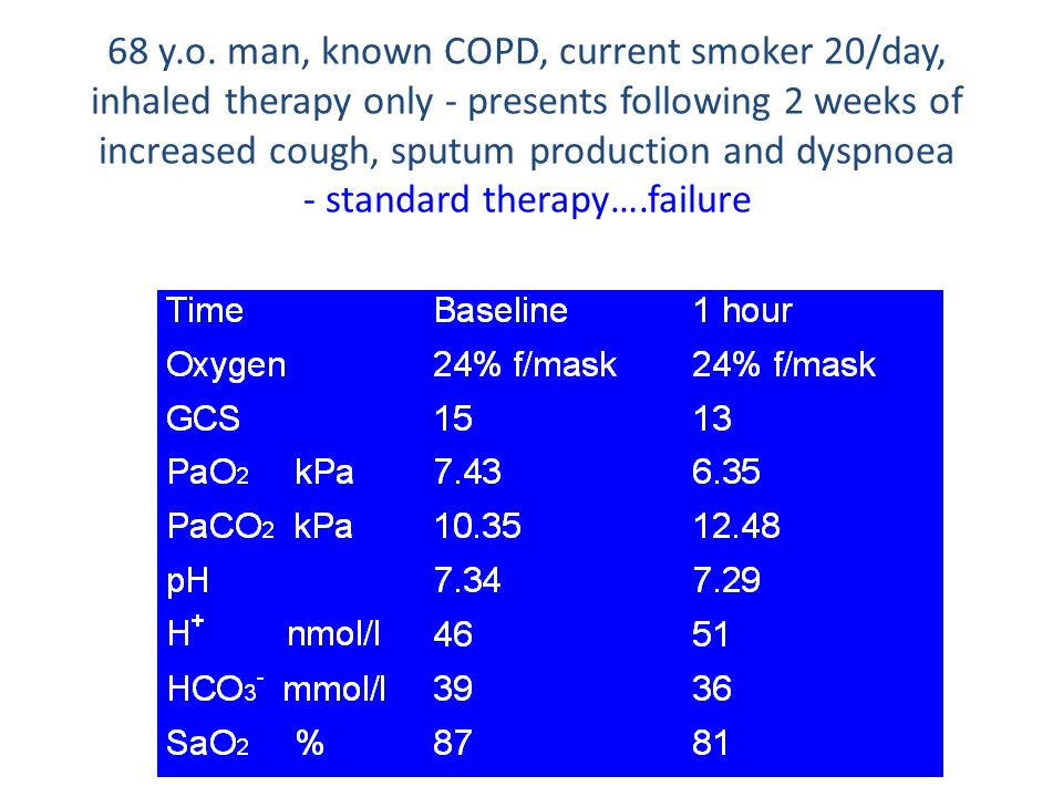 68 y.o. man, known COPD, current smoker 20/day, inhaled therapy only - presents following 2 weeks of increased cough, sputum production and dyspnoea -