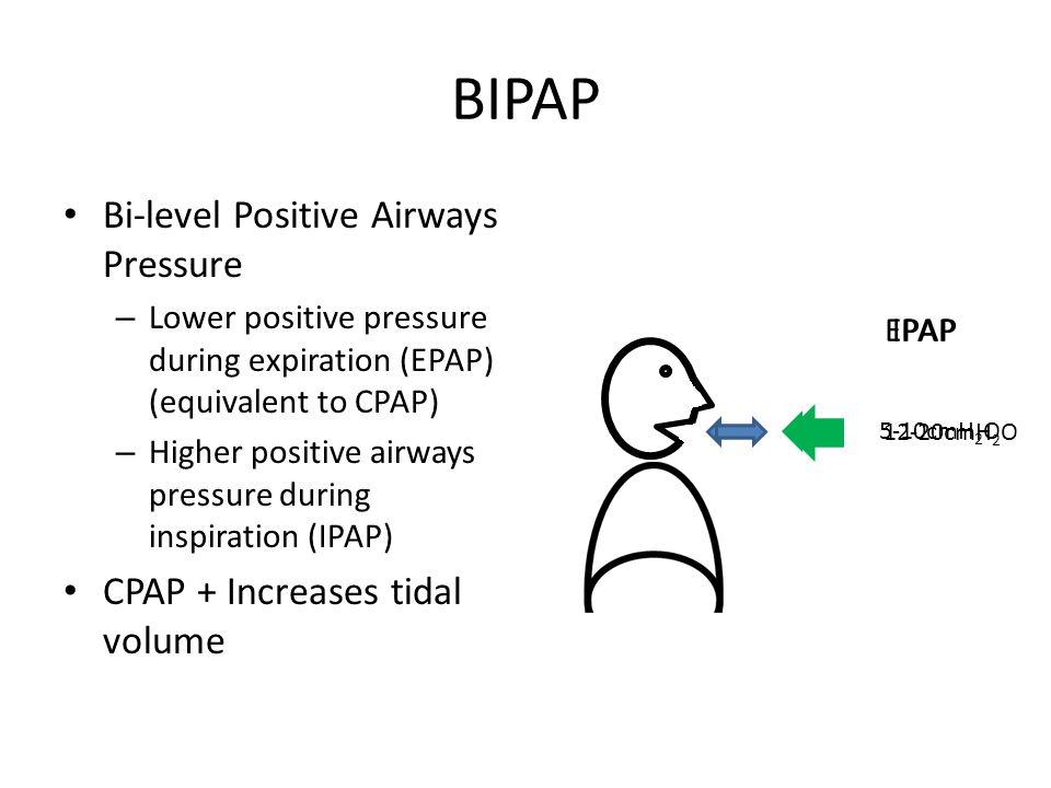 Implementing BIPAP in practice