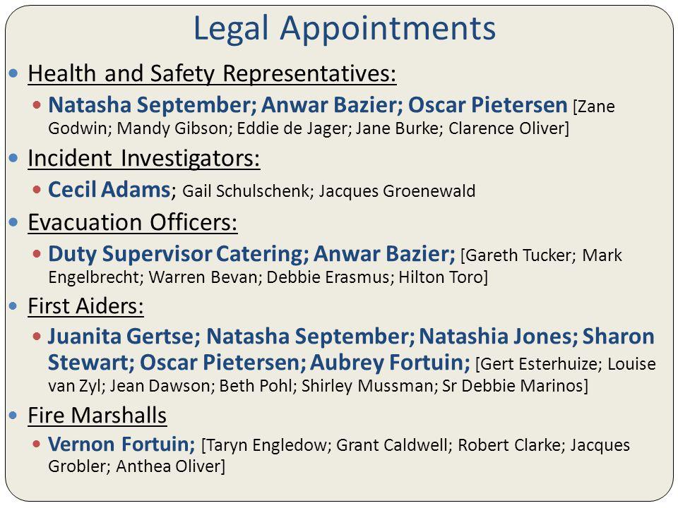 Legal Appointments Health and Safety Representatives: Natasha September; Anwar Bazier; Oscar Pietersen [Zane Godwin; Mandy Gibson; Eddie de Jager; Jan
