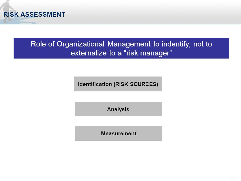 RISK ASSESSMENT 11 Role of Organizational Management to indentify, not to externalize to a risk manager Identification (RISK SOURCES) Analysis Measurement