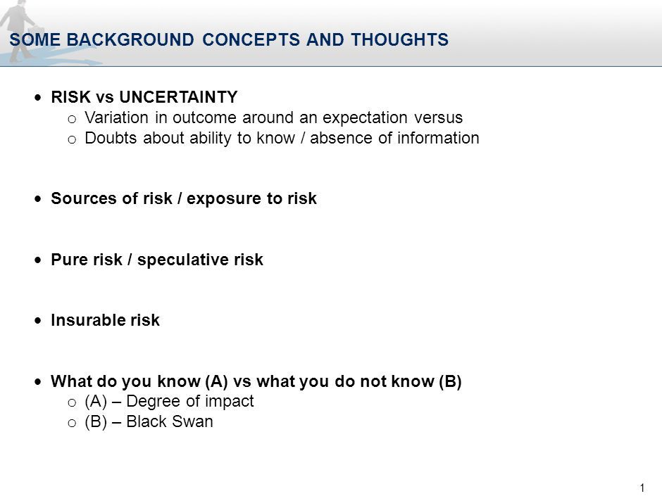 RISK AND UNCERTAINTY 2 .Uncertainty (Randomness) Risk Management Oxymoron.