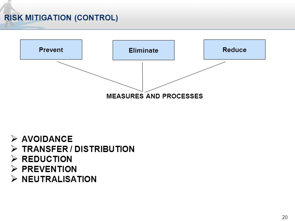 RISK MITIGATION (CONTROL) MEASURES AND PROCESSES  AVOIDANCE  TRANSFER / DISTRIBUTION  REDUCTION  PREVENTION  NEUTRALISATION 20 Prevent Eliminate Reduce