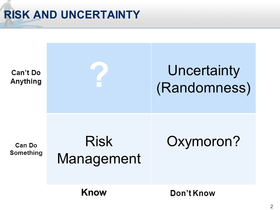 SOME BACKGROUND CONCEPTS AND THOUGHTS… Contd Enterprise risk o Means looking at all risks to Balance Sheet or the ongoing concern of an organization o Reputation Risk .
