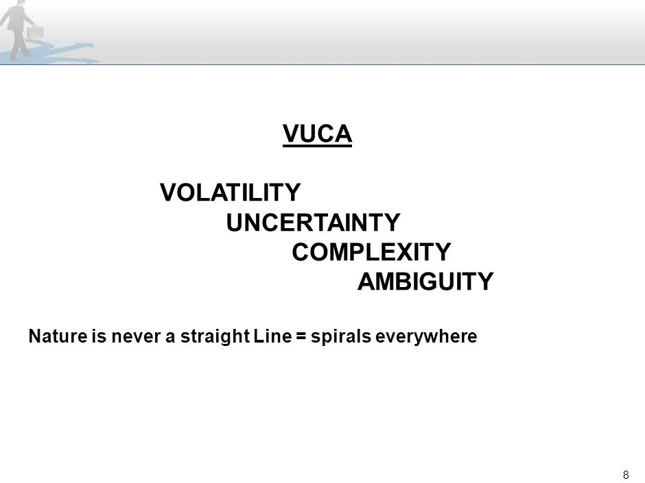 8 VUCA VOLATILITY UNCERTAINTY COMPLEXITY AMBIGUITY Nature is never a straight Line = spirals everywhere