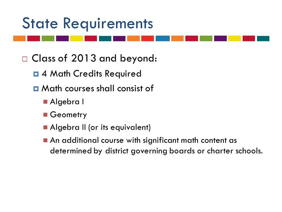 Current Options  College Algebra  Brief Calculus  Discrete Mathematics  Precalculus H  AP Calculus I H  AP Calculus II H  IB Math Studies H  College Mathematics