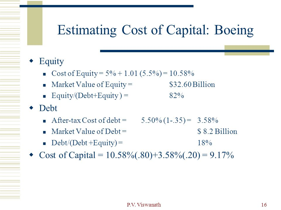 P.V. Viswanath16 Estimating Cost of Capital: Boeing  Equity Cost of Equity = 5% + 1.01 (5.5%) =10.58% Market Value of Equity = $32.60 Billion Equity/