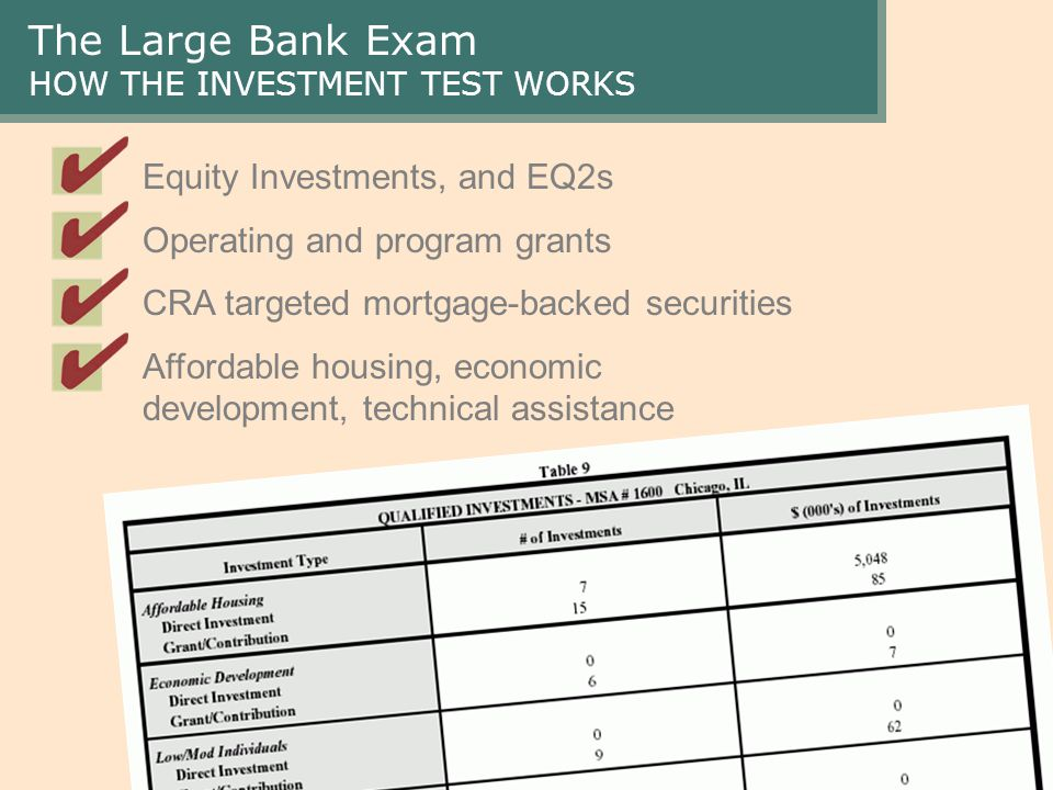 The Large Bank Exam HOW THE INVESTMENT TEST WORKS Equity Investments, and EQ2s Operating and program grants CRA targeted mortgage-backed securities Affordable housing, economic development, technical assistance