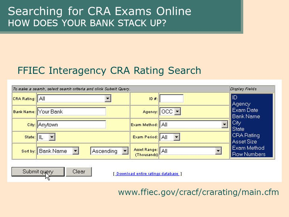 FFIEC Interagency CRA Rating Search www.ffiec.gov/cracf/crarating/main.cfm Searching for CRA Exams Online HOW DOES YOUR BANK STACK UP