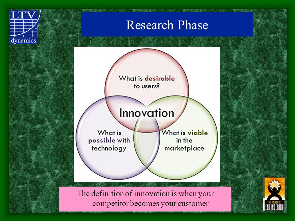 Research Phase The definition of innovation is when your competitor becomes your customer
