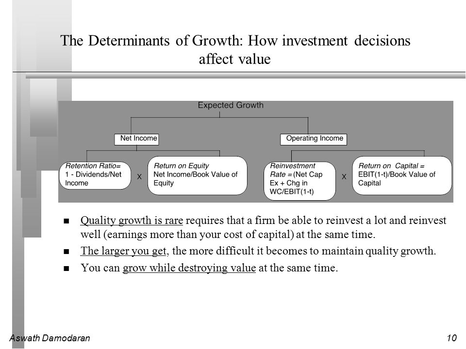 Aswath Damodaran10 The Determinants of Growth: How investment decisions affect value Quality growth is rare requires that a firm be able to reinvest a lot and reinvest well (earnings more than your cost of capital) at the same time.