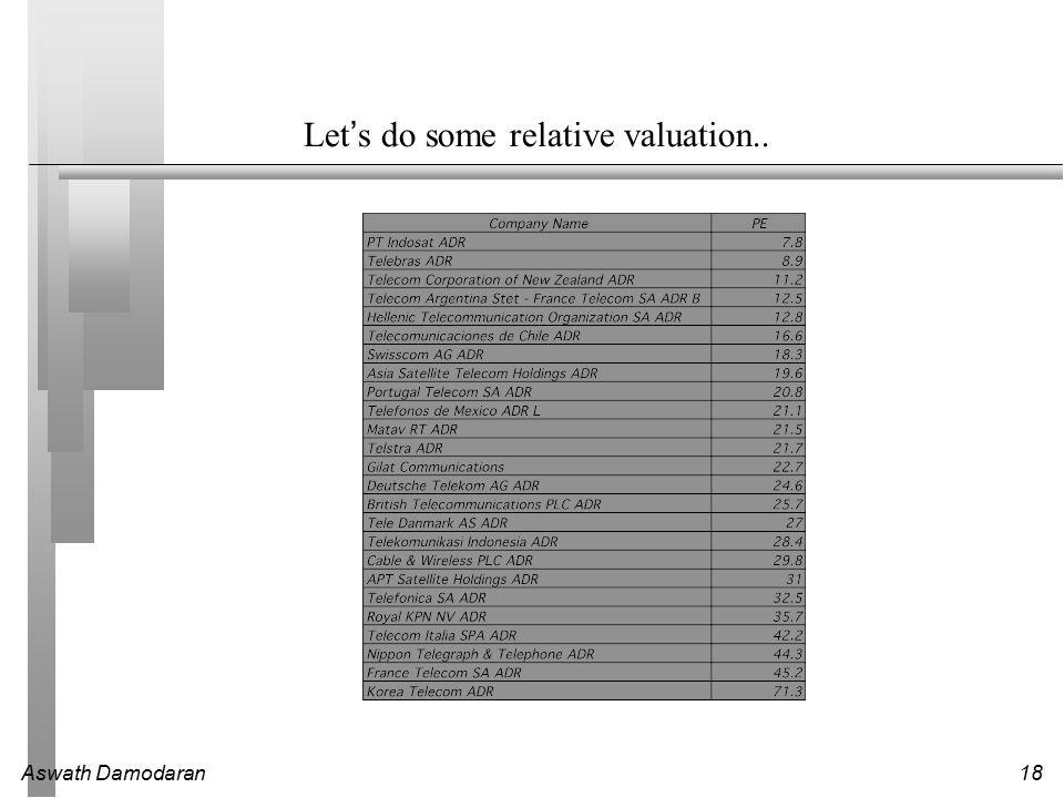 Aswath Damodaran18 Let's do some relative valuation..