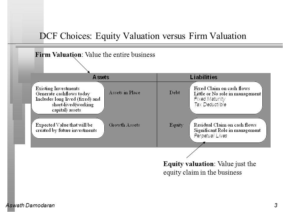 Aswath Damodaran3 DCF Choices: Equity Valuation versus Firm Valuation Equity valuation: Value just the equity claim in the business Firm Valuation: Va