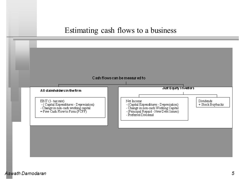 Aswath Damodaran5 Estimating cash flows to a business