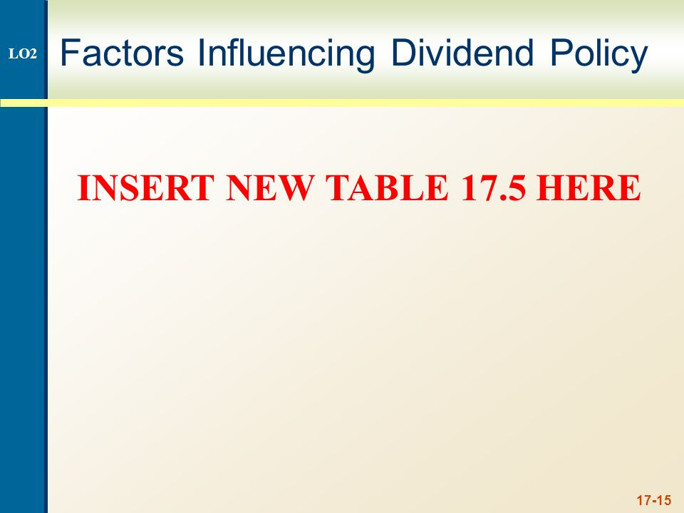 17-15 Factors Influencing Dividend Policy LO2 INSERT NEW TABLE 17.5 HERE