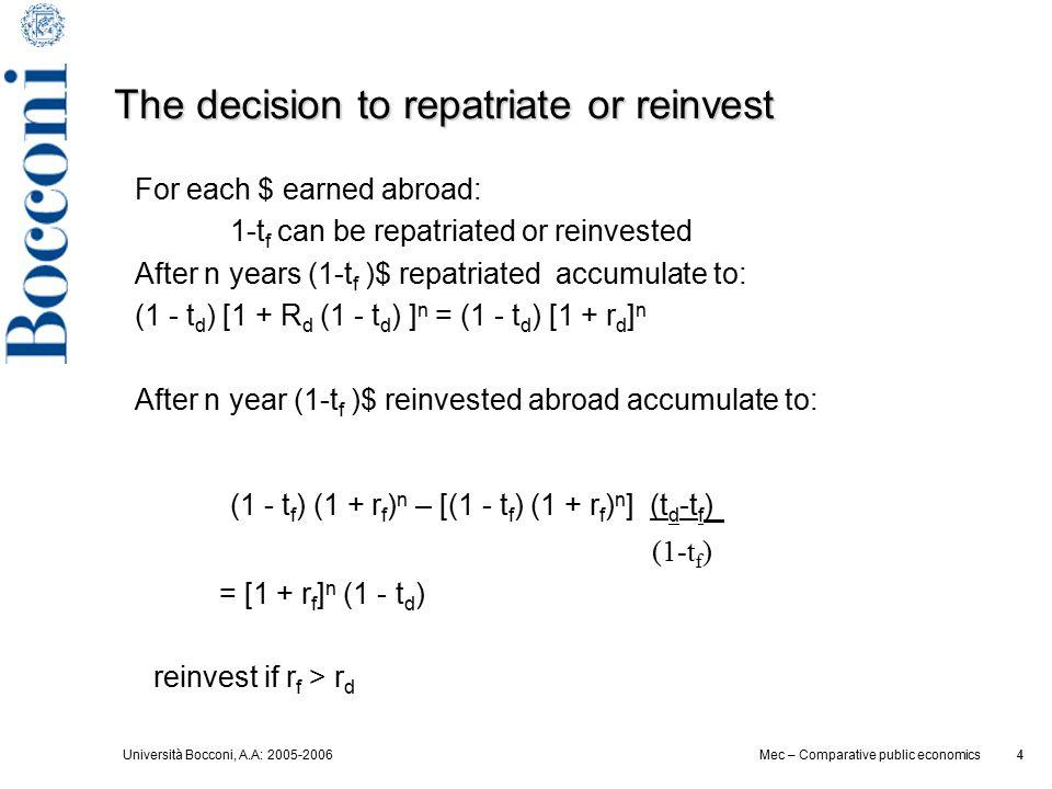 Università Bocconi, A.A: 2005-2006 4 Mec – Comparative public economics 4 The decision to repatriate or reinvest For each $ earned abroad: 1-t f can be repatriated or reinvested After n years (1-t f )$ repatriated accumulate to: (1 - t d ) [1 + R d (1 - t d ) ] n = (1 - t d ) [1 + r d ] n After n year (1-t f )$ reinvested abroad accumulate to: (1 - t f ) (1 + r f ) n – [(1 - t f ) (1 + r f ) n ] (t d -t f ) (1-t f ) = [1 + r f ] n (1 - t d ) reinvest if r f > r d