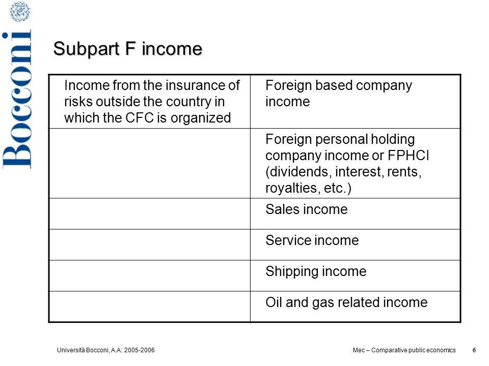 Università Bocconi, A.A: 2005-2006 6 Mec – Comparative public economics 6 Subpart F income Income from the insurance of risks outside the country in w