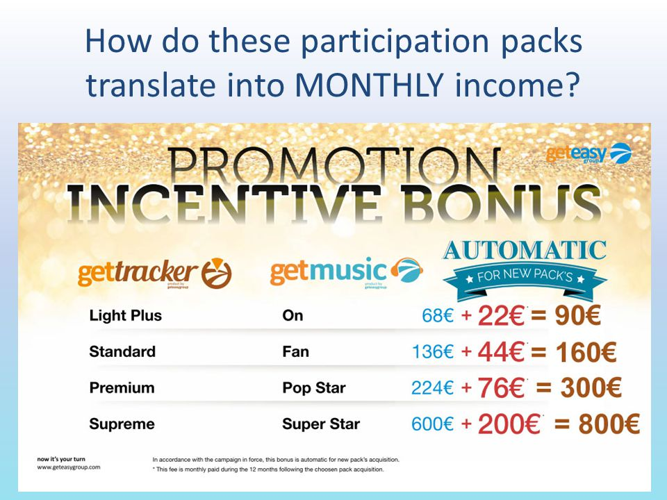 How do these participation packs translate into MONTHLY income?