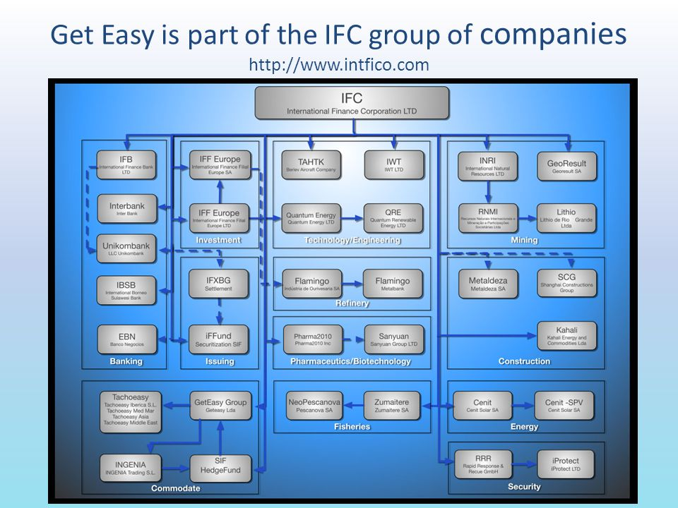 Get Easy is part of the IFC group of companies http://www.intfico.com