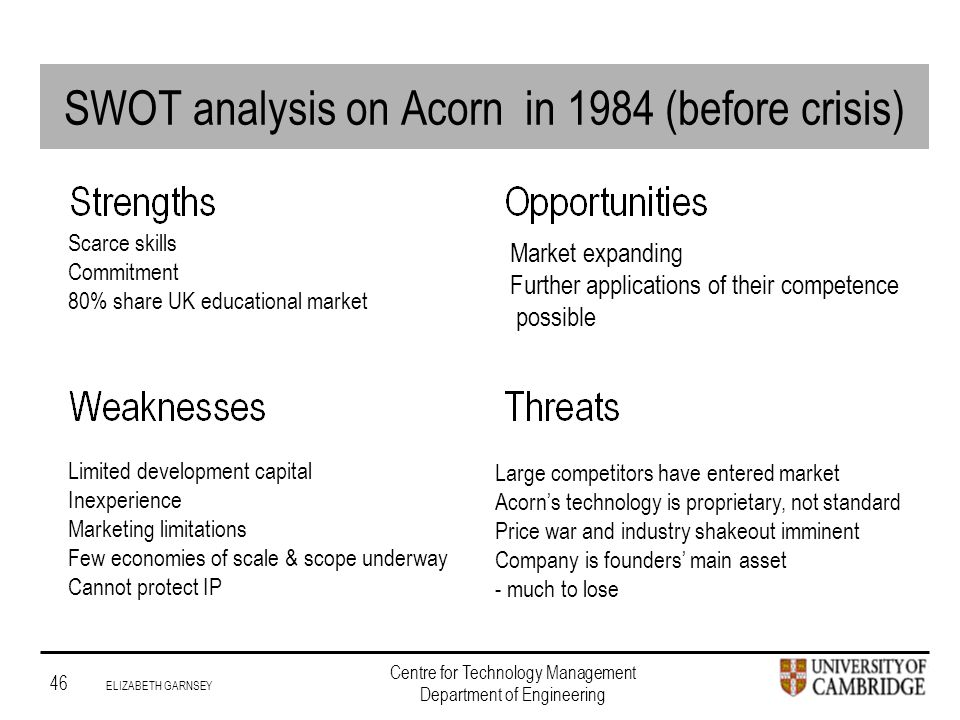 Institute for Manufacturing 46 ELIZABETH GARNSEY Centre for Technology Management Department of Engineering SWOT analysis on Acorn in 1984 (before crisis) Scarce skills Commitment 80% share UK educational market Limited development capital Inexperience Marketing limitations Few economies of scale & scope underway Cannot protect IP Large competitors have entered market Acorn's technology is proprietary, not standard Price war and industry shakeout imminent Company is founders' main asset - much to lose Market expanding Further applications of their competence possible