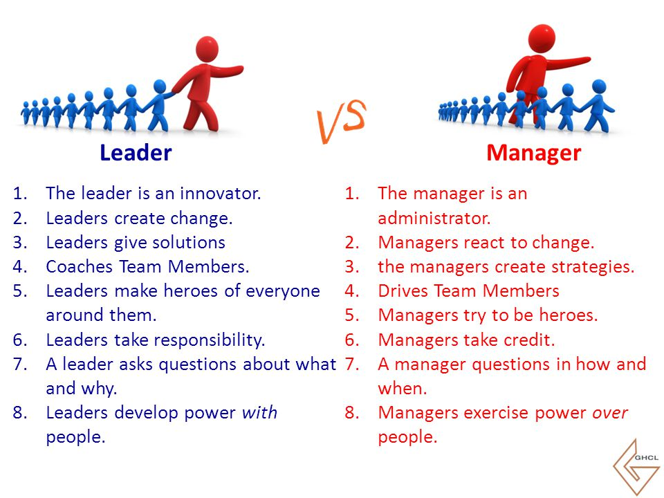 LeaderManager 1.The manager is an administrator. 2.Managers react to change. 3.the managers create strategies. 4.Drives Team Members 5.Managers try to