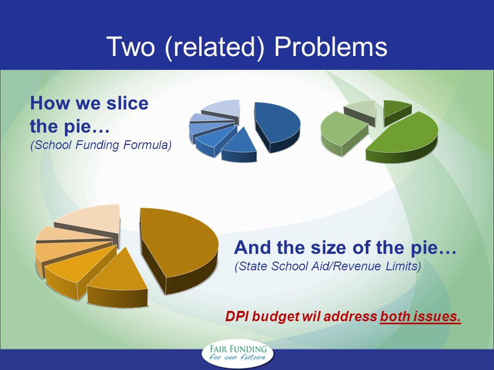 Two (related) Problems How we slice the pie… (School Funding Formula) And the size of the pie… (State School Aid/Revenue Limits) DPI budget wil address both issues.