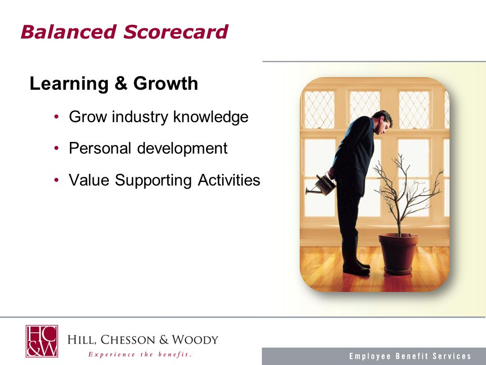 Balanced Scorecard Learning & Growth Grow industry knowledge Personal development Value Supporting Activities