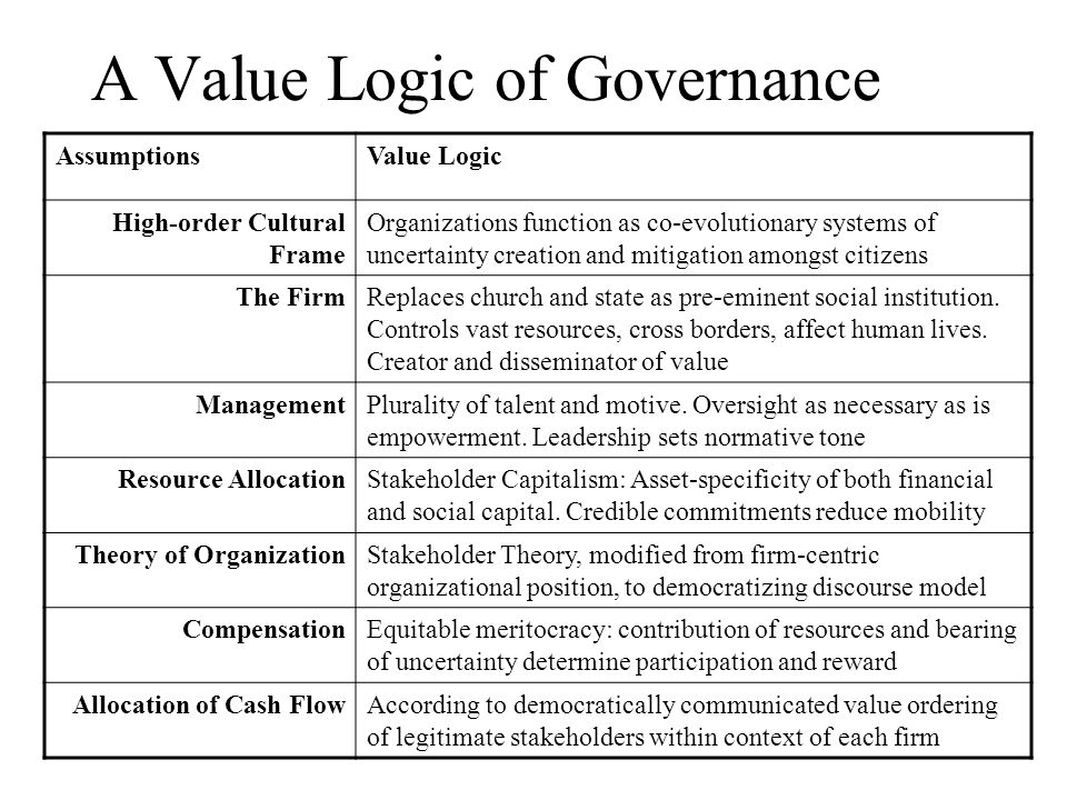 A Value Logic of Governance AssumptionsValue Logic High-order Cultural Frame Organizations function as co-evolutionary systems of uncertainty creation
