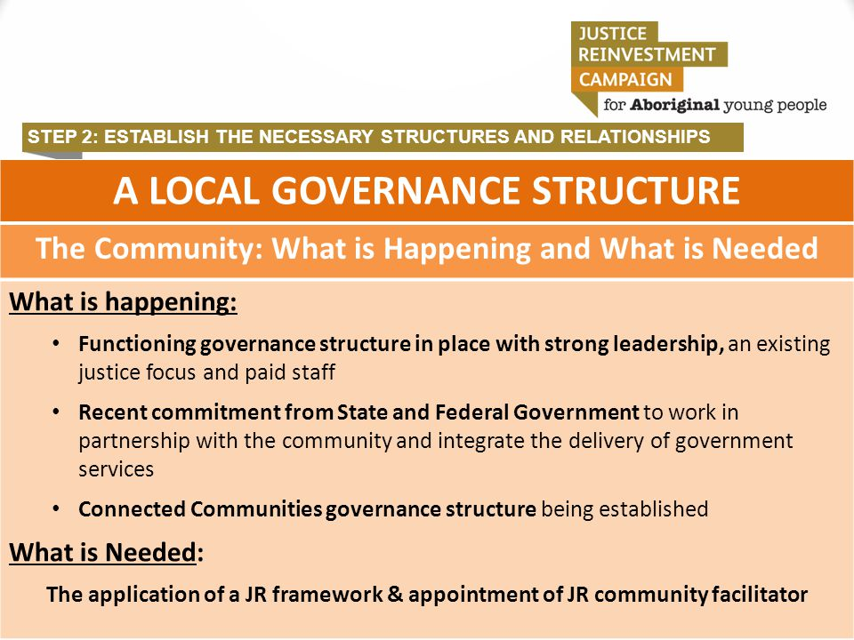 STEP 2: ESTABLISH THE NECESSARY STRUCTURES AND RELATIONSHIPS A LOCAL GOVERNANCE STRUCTURE The Community: What is Happening and What is Needed What is happening: Functioning governance structure in place with strong leadership, an existing justice focus and paid staff Recent commitment from State and Federal Government to work in partnership with the community and integrate the delivery of government services Connected Communities governance structure being established What is Needed: The application of a JR framework & appointment of JR community facilitator