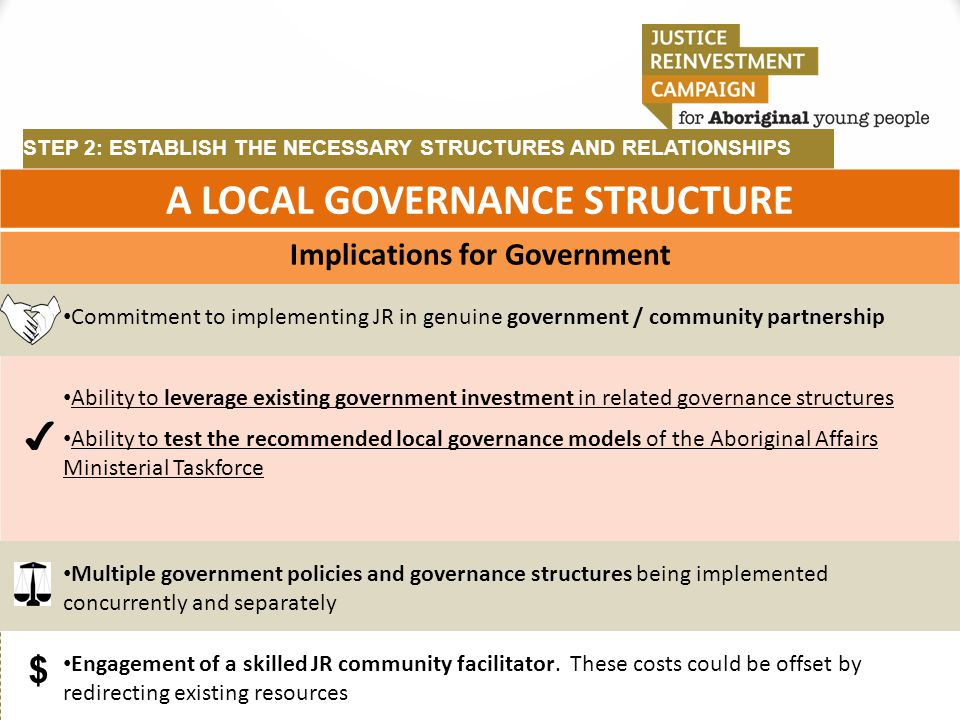 STEP 2: ESTABLISH THE NECESSARY STRUCTURES AND RELATIONSHIPS A LOCAL GOVERNANCE STRUCTURE Implications for Government Commitment to implementing JR in genuine government / community partnership Ability to leverage existing government investment in related governance structures Ability to test the recommended local governance models of the Aboriginal Affairs Ministerial Taskforce Multiple government policies and governance structures being implemented concurrently and separately Engagement of a skilled JR community facilitator.