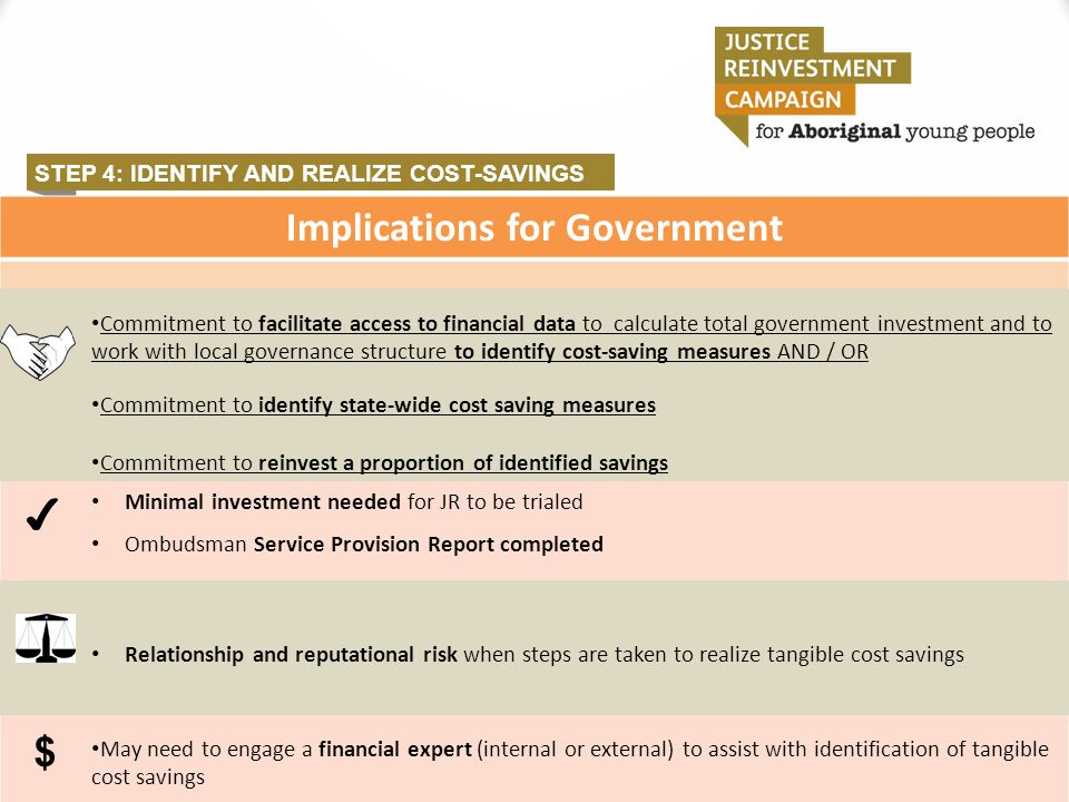 STEP 4: IDENTIFY AND REALIZE COST-SAVINGS Implications for Government Commitment to facilitate access to financial data to calculate total government investment and to work with local governance structure to identify cost-saving measures AND / OR Commitment to identify state-wide cost saving measures Commitment to reinvest a proportion of identified savings Minimal investment needed for JR to be trialed Ombudsman Service Provision Report completed Relationship and reputational risk when steps are taken to realize tangible cost savings May need to engage a financial expert (internal or external) to assist with identification of tangible cost savings $ ✔