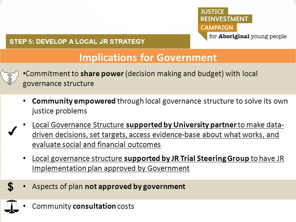 STEP 5: DEVELOP A LOCAL JR STRATEGY Implications for Government Commitment to share power (decision making and budget) with local governance structure