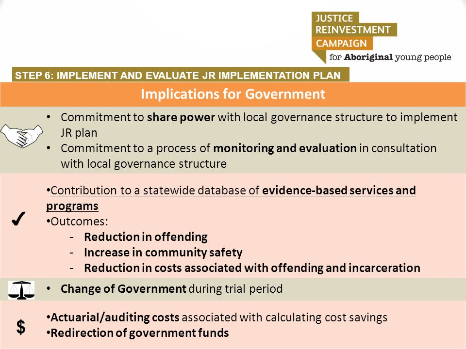 STEP 6: IMPLEMENT AND EVALUATE JR IMPLEMENTATION PLAN Implications for Government Commitment to share power with local governance structure to implement JR plan Commitment to a process of monitoring and evaluation in consultation with local governance structure Contribution to a statewide database of evidence-based services and programs Outcomes: -Reduction in offending -Increase in community safety -Reduction in costs associated with offending and incarceration Change of Government during trial period Actuarial/auditing costs associated with calculating cost savings Redirection of government funds $ ✔